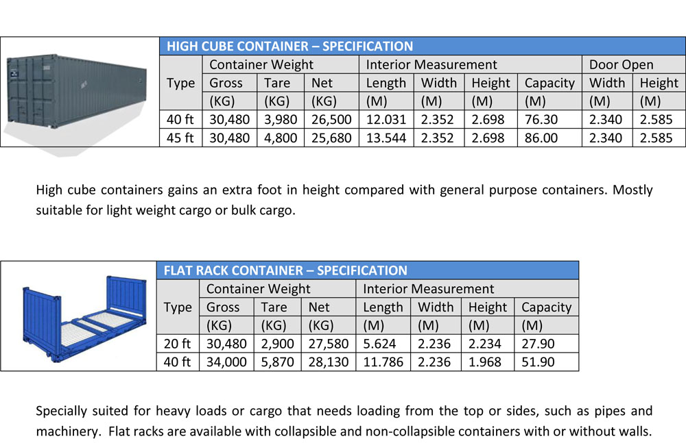 standard-container-specification-2